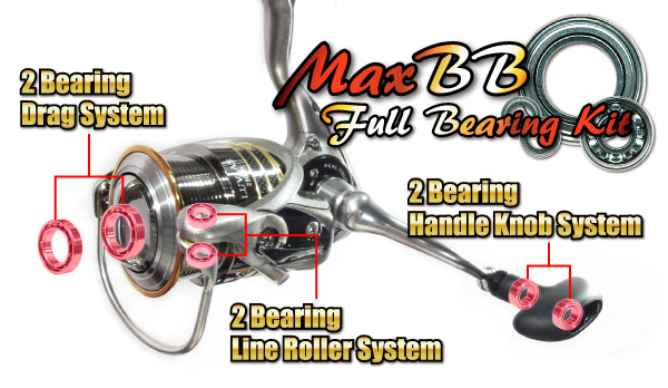 Spinning reel bearing upgrade kit