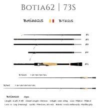【TRANSCENDENCE】Botia 62S+ / Botia